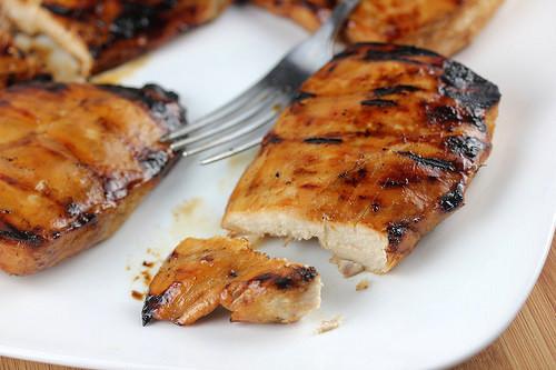Easy Grilled Chicken Marinade Recipe Blogchef Net