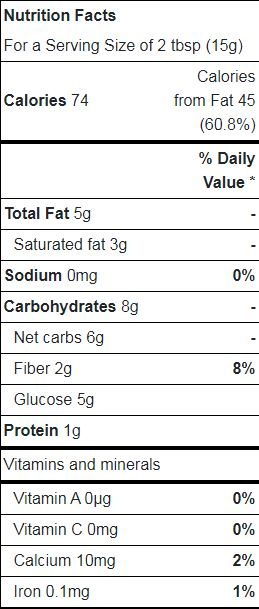 Bittersweet Chocolate Nutrition facts