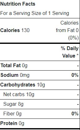Grand marinder nutrition facts