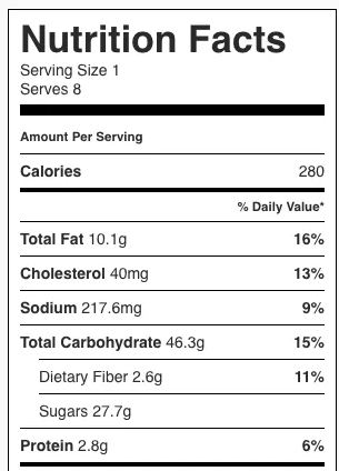 pie weights nutrition facts