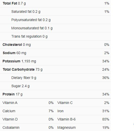 Minced Garlic Nutrition Facts