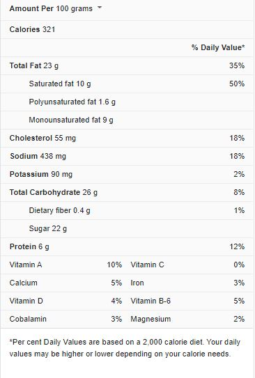 Cheesecake Nutrition Facts