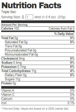 Triple Sec Nutrition Facts