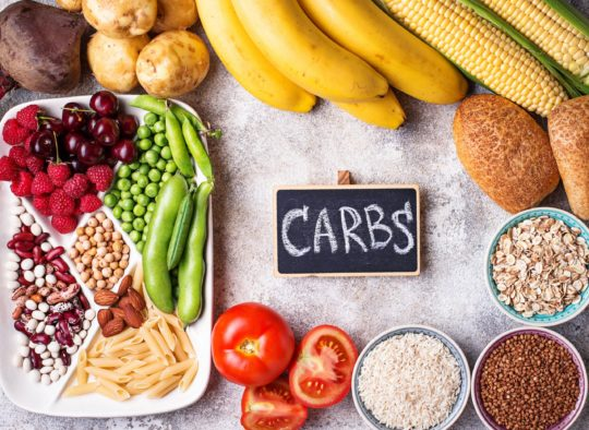 Carb-Cycling Meal Plan.